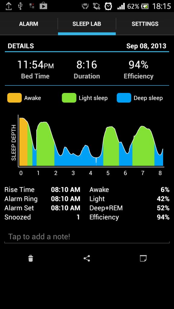 Análise do meu sono