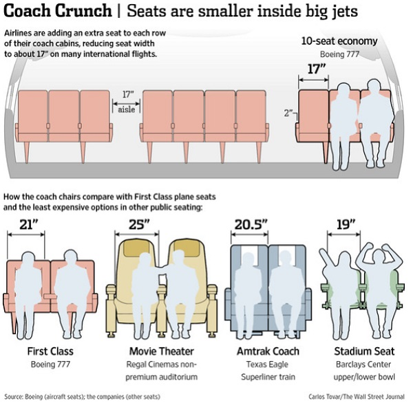 Seat crunch at The Wall Stree Journal