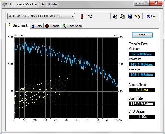 Velocidade em USB 3
