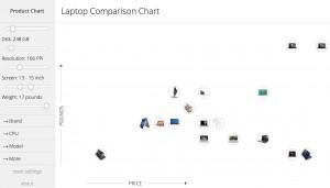 Product Chart - Laptop comparison