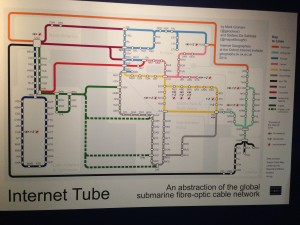 Internet Tube