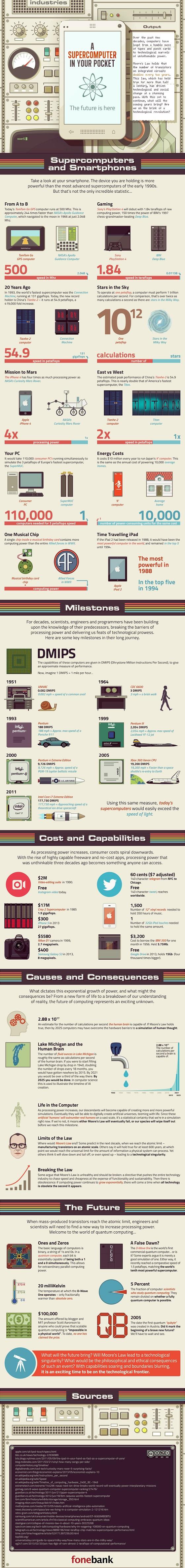 supercomputer pocket