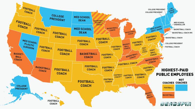 Funcionários Públicos mais bem pagos dos EUA