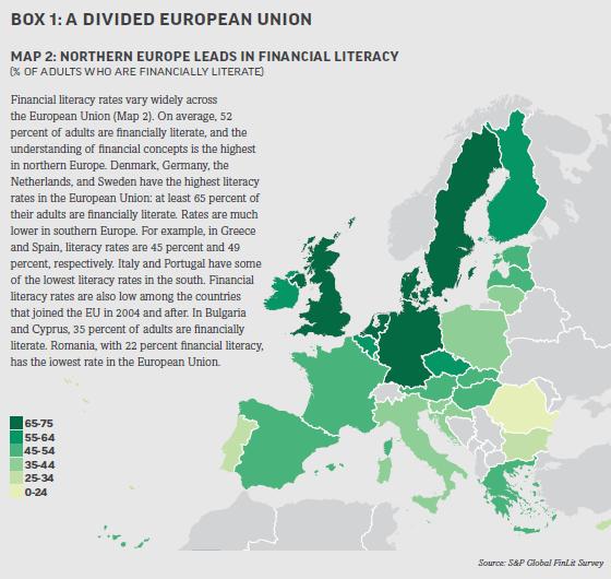 Literacia Financeira Europa