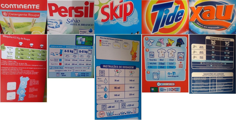 Dados detalhados de alguns detergentes