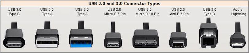 Tipos de conectores USB mais comuns (retirado daqui)